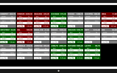 Money Plus Day Screener 1.0