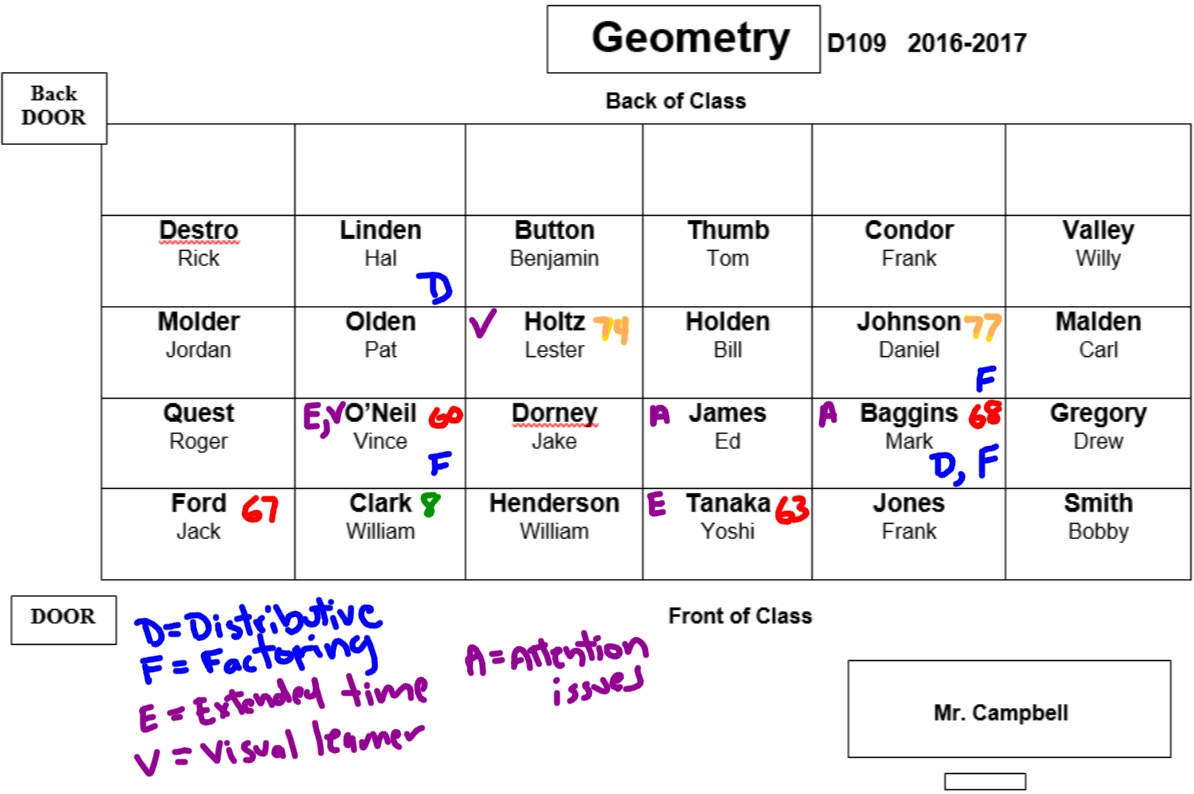 using your seating chart as a gps for teaching math infinite math