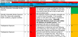 Download a COVID Risk Assessment to work on site during covid-19 restrictions