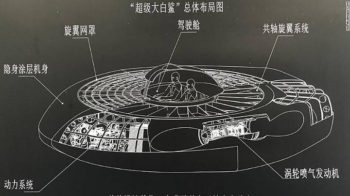 """China presents a prototype helicopter """"Super Great White Shark"""" that looks like a flying saucer"""