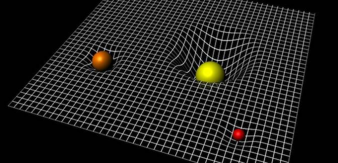 A Theory By North Carolina State University Professors Rules Out Einstein's Theory Of General Relativity