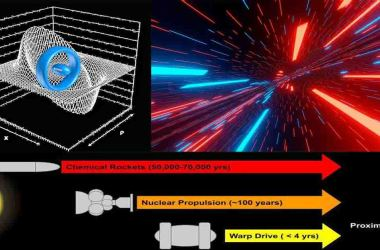 Theoretical Warp Engine