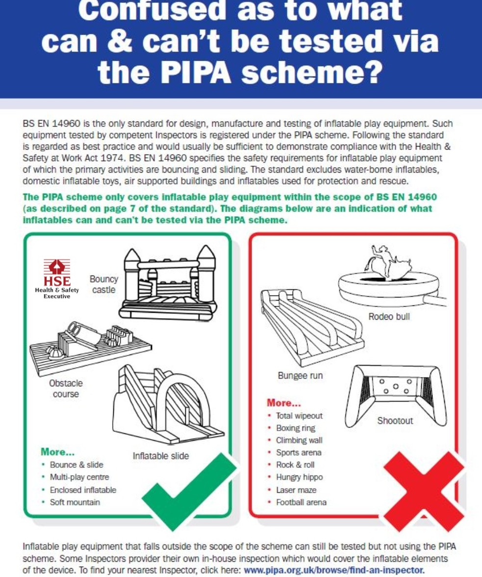 What bouncy castle can be PIPA Tested poster