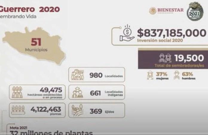 Foto: (Captura de Pantalla Youtube Gobierno Federal)