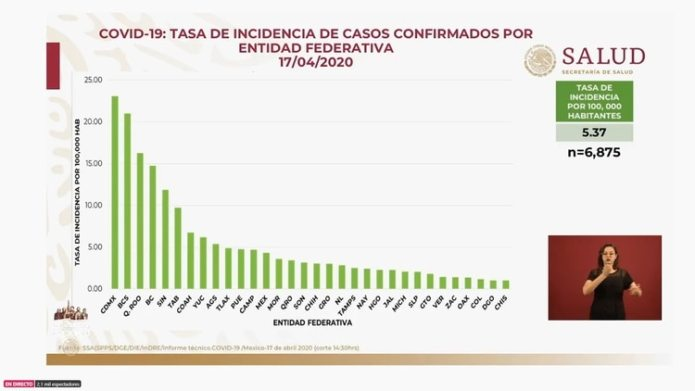 This is the incidence rate of confirmed cases per 100,000 inhabitants as of Friday, April 17, 2020 (Photo: SSa)