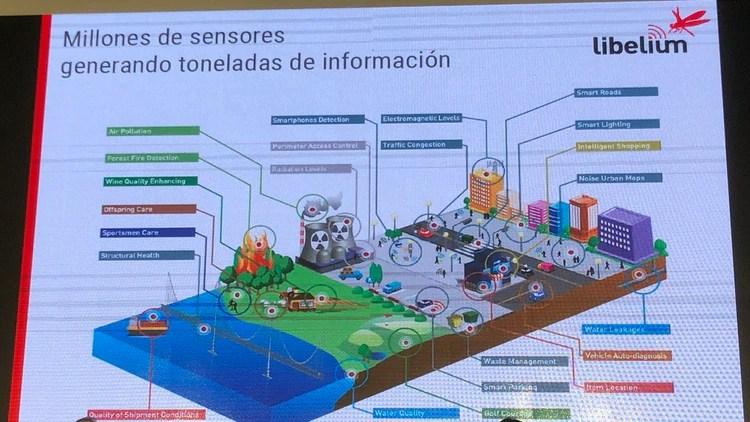 Múltiples dispositivos interconectados permiten un mejor desarrollo ciudadano