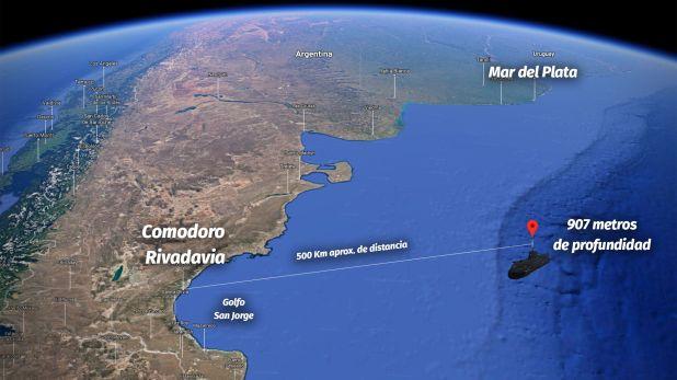 El auditor militar comodoro abogado Daniel Méndez asegura que ocho oficiales de la Armada Argentina habrían tenido algún grado de participación en el naufragio del ARA San Juan junto a sus 44 tripulantes el 15 de noviembre de 2015