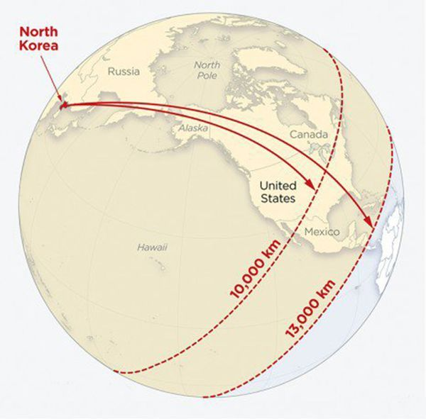 La Heritage Foundation estima que el Taepodong 2 tiene un rango de 10.000 kilómetros y que su versión mejorada alcanza los 13 mil kilómetros