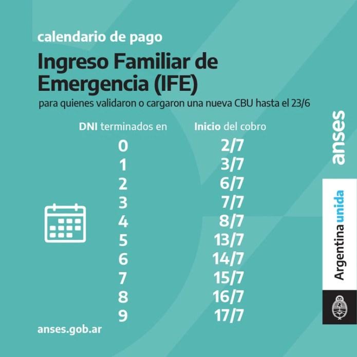 Bono Anses: el calendario completo de pagos y quiénes están ...
