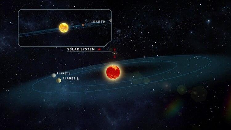 La estrella está a 12 años luz de nuestro sistema solar