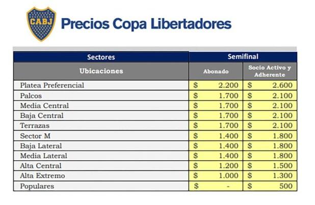 Los precios para la semifinal que se jugará en la Bombonera