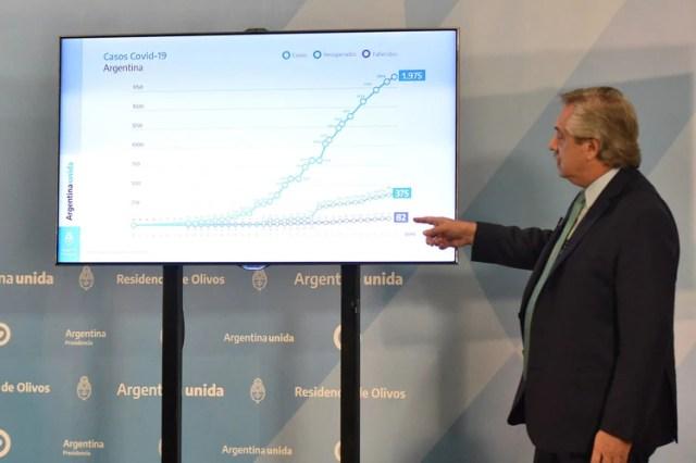 El Presidente explicó cifras y proyecciones en diversos gráficos