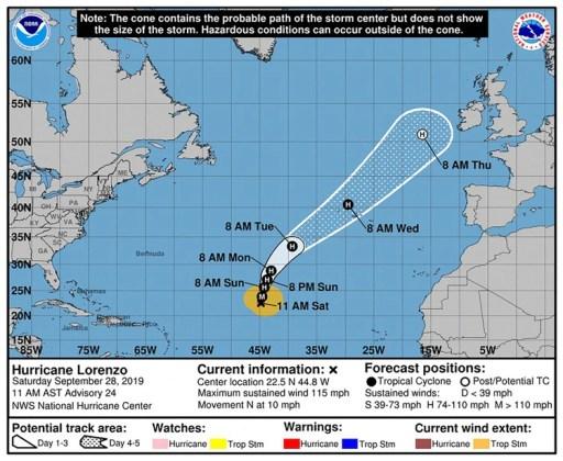 Ubicación estimada día a día del huracán Lorenzo (tropicaltidbits.com)