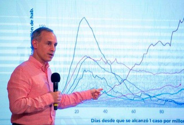 El día de ayer, el subsecretario López-Gatell, informó que no se actualizaría el semáforo de alerta debido a inconsistencias en los datos recibidos por los estados (Foto: EFE/Presidencia de México)