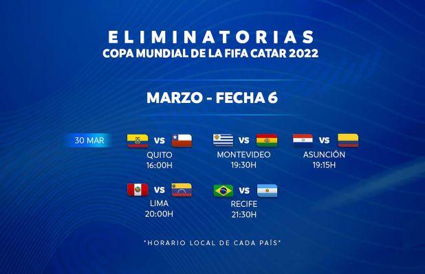 Eliminatorias Conmebol Qatar 2022 fechas