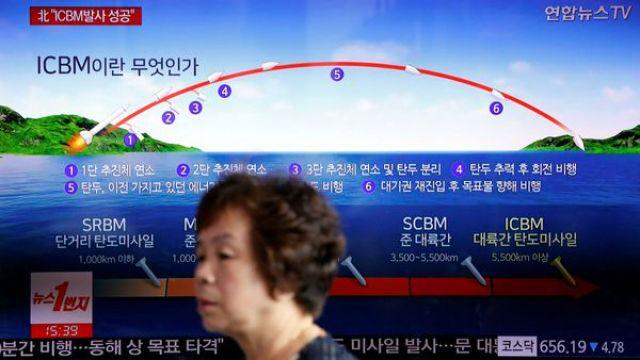 La televisión surcoreana destacó el nuevo alcance de los misiles de la dictadura comunista