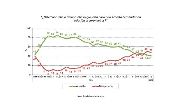 Informe-Coronavirus-1ra-semana-de-Enero-poliarquia nuevas