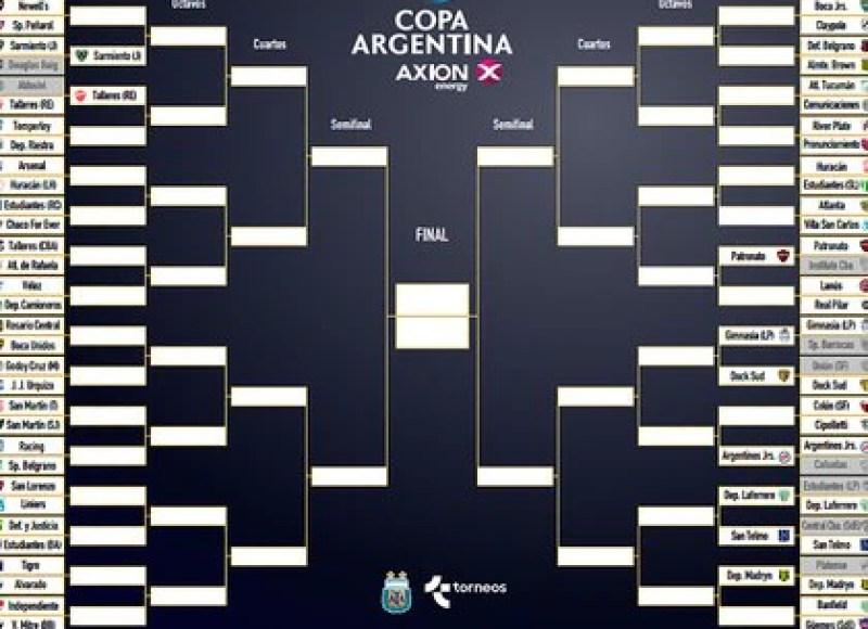 Así está el cuadro de la actual edición de la Copa Argentina: se reiniciará este mes y terminará en noviembre de 2021
