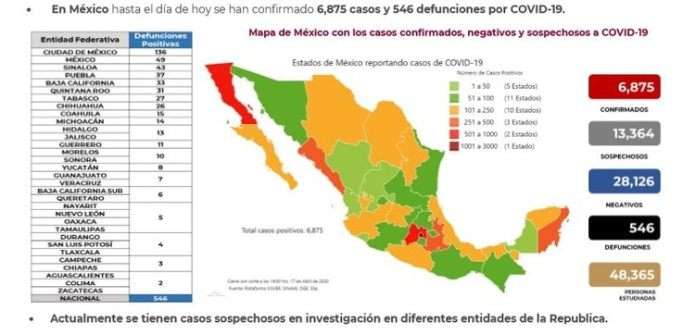 The Metropolitan Area (CDMX and Edomex), as well as Sinaloa, have the highest number of deaths (Photo: SSa)