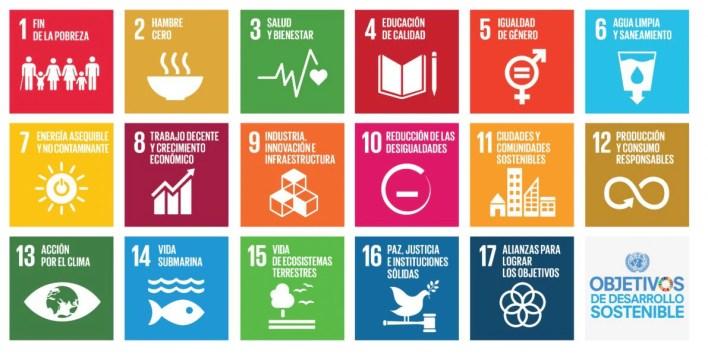 Desarrollo sustentable infobae