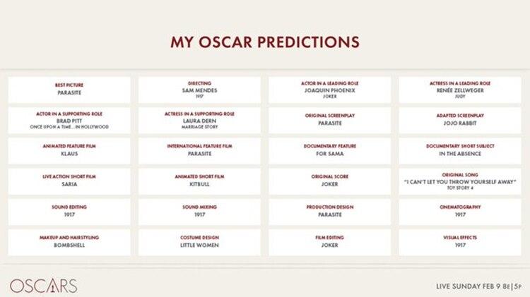 El tuit de la Academia de Hollywood que generó confusión