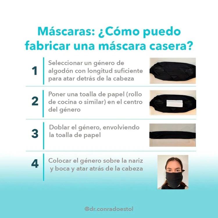 Los barbijos son una barrera protectora para el aislamiento de las gotas que se despiden al hablar, estornudar o toser (@dr.conradoestol)