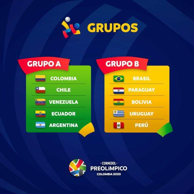 Así serán los grupos del Preolímpico de Colombia 2020