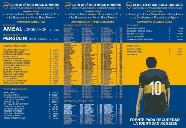 Con la figura de Riquelme jugador, así era la boleta original presentada por la lista de Jorge Amor Ameal