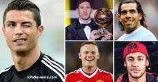pemain sepak bola terkaya