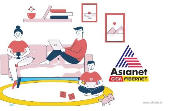 Asianet Giga Fibernet-Asianet Broadband plans