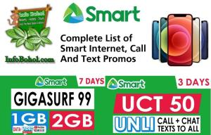 Complete List Of Smart Call And Internet Promos 2020 2021