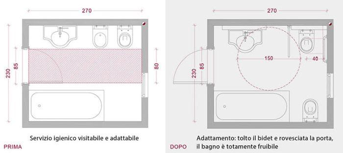 Barriere architettoniche, norme per i servizi igienici