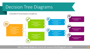 12 Creative Decision Tree Diagram PowerPoint Templates for Classification Flow Chart Infographics
