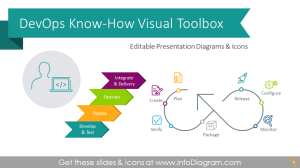 14 DevOps Presentation diagrams PowerPoint template with IT Roles icons
