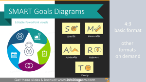 13 Unique SMART Goals Templates  Flat & Ink Graphical Style