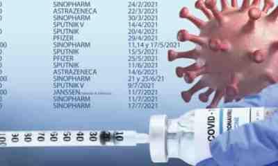 Vacunas Sinopharm en Bolivia