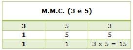 mmc 3 e 5