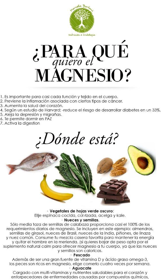 Resultado de imagen de magnesio y deporte infografía