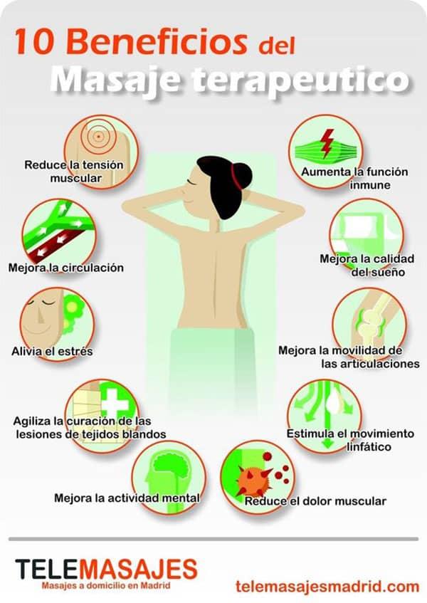 benefícios da massagem terapêutica