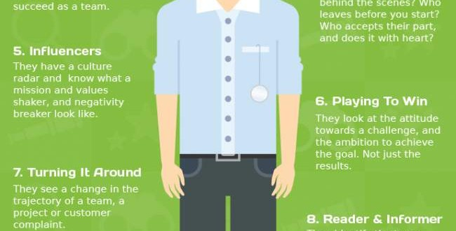 The Importance Of Employee Recognition Infographic Portal