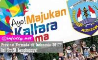Provinsi Termuda di Indonesia 2017 Ini Profil Lengkapnya