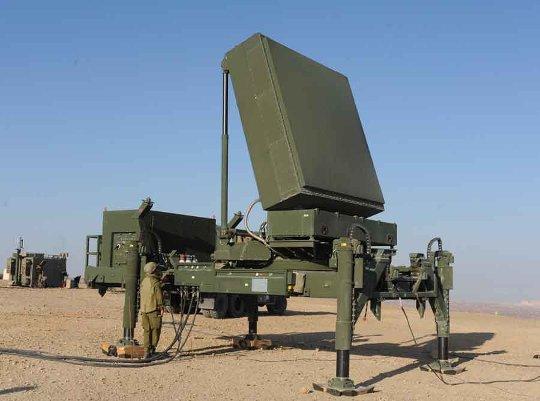 Iron-Dome-Radar