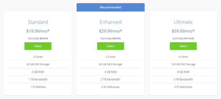 Bluehost-VPS-plans