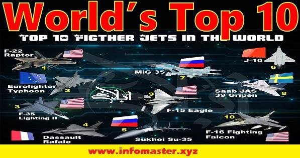 best fighter jet 20118