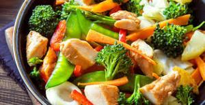Delicious Food From South Beach Diet