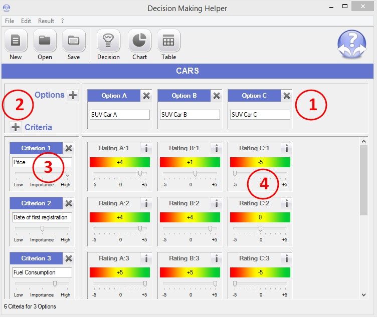 Decision Making Helper is based on the weighted decision matrix