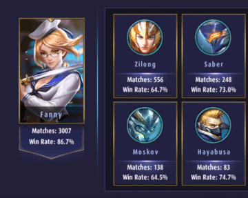 strongest heroes of Mobile Legends, Fanny