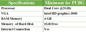 Specs of PUBG mobile on PC