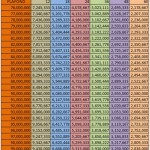 Tabel Angsuran Pinjaman KUR Mikro Bank BRI Rp 100 Juta Oktober 2016
