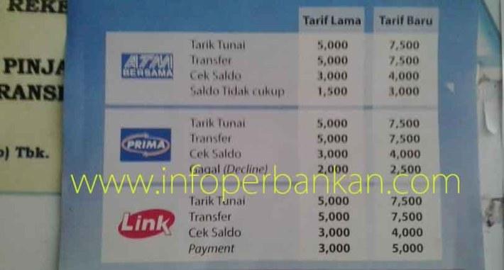 Tarif Transaksi ATM Bersama